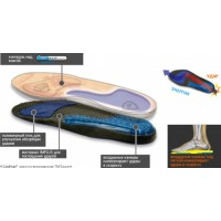 Стельки ортопедические SofSole New Airr (США)