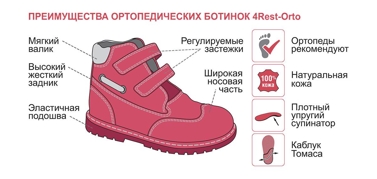 1c7372384 В нашем он-лайн каталоге представлены модели с размерами от 21 до 30. Купить  ботиночки ортопедические 4Rest Orto недорого можно, оформив заказ на этой  ...