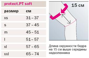 Полужесткий бандаж для коленного сустава protect PT soft, арт.774/775, Medi (Германия), изображение - 1